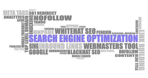 SEO graphical representation