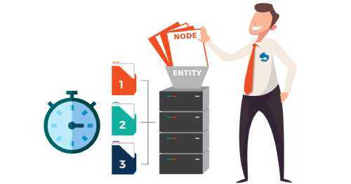 How does entity cache work in Drupal 8 | Blog | Innoraft